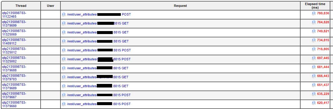 8815 no response.png